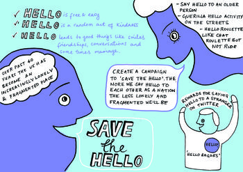 Save the hello