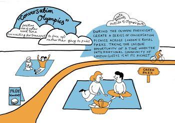 Conversation olympics