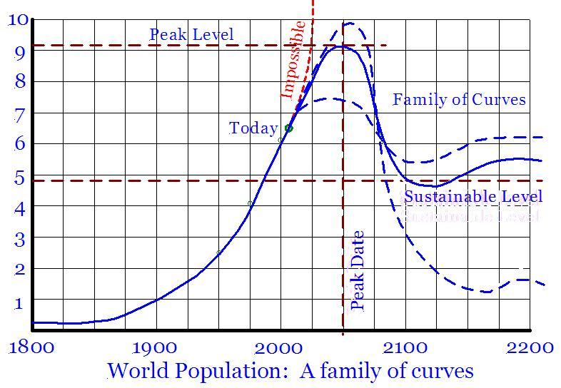 WorldPopulation01