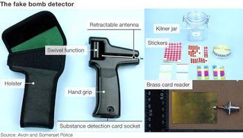 _67090088_fake_bomb_detector624